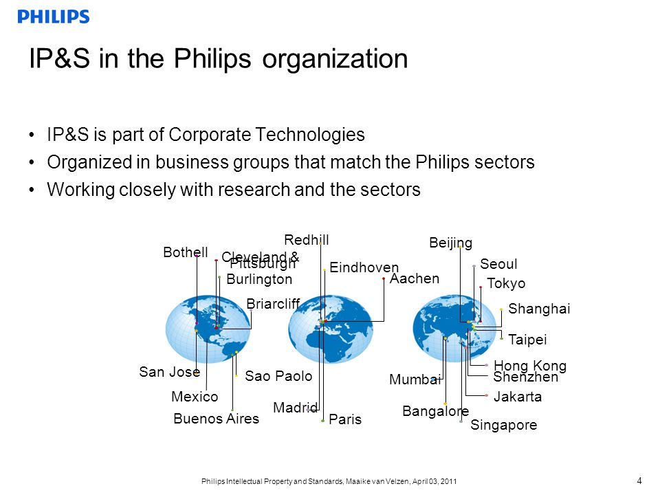 IP&S in the Philips organization