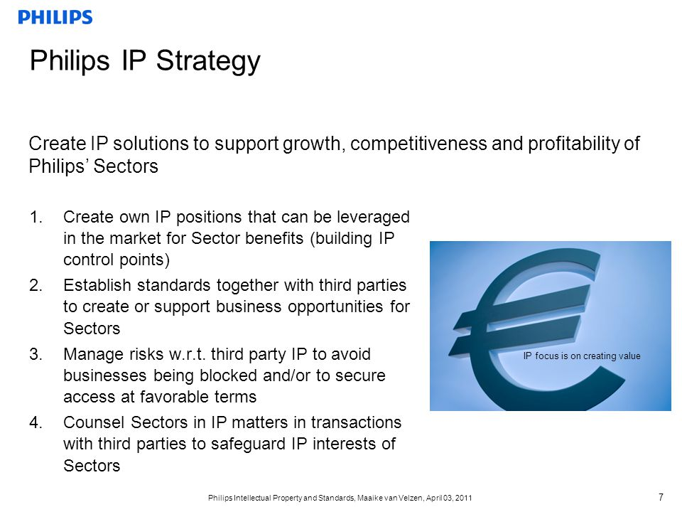 Philips IP Strategy Create IP solutions to support growth, competitiveness and profitability of Philips' Sectors.