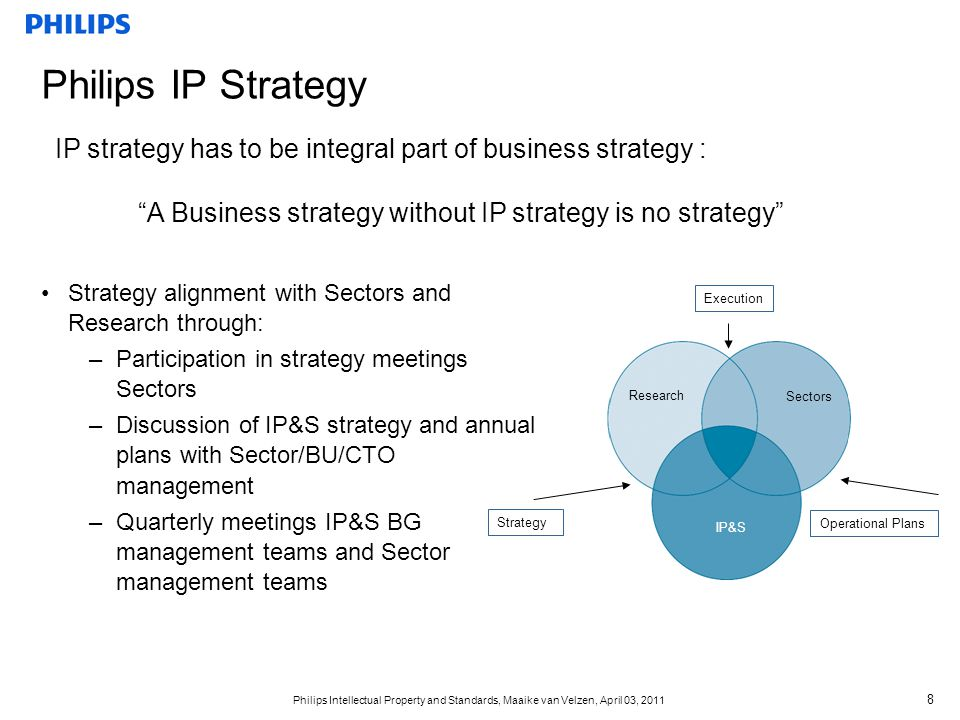 A Business strategy without IP strategy is no strategy