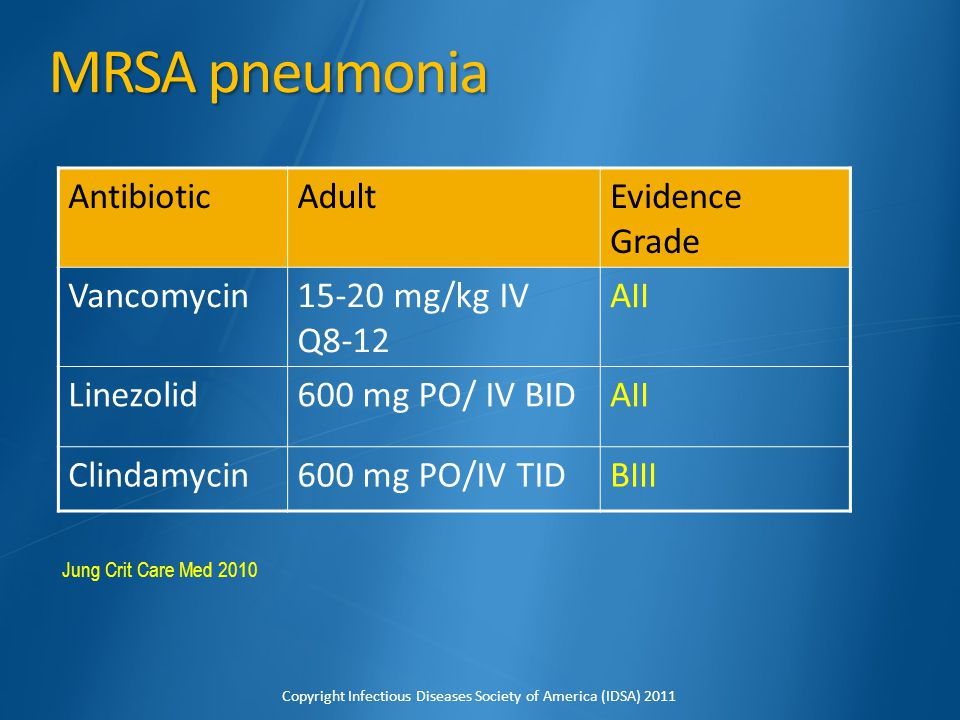 MRSA pneumonia Antibiotic Adult Evidence Grade Vancomycin