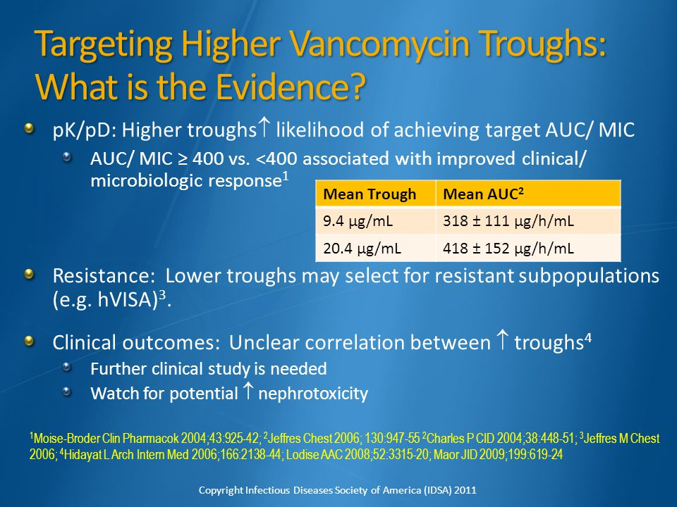Targeting Higher Vancomycin Troughs: What is the Evidence