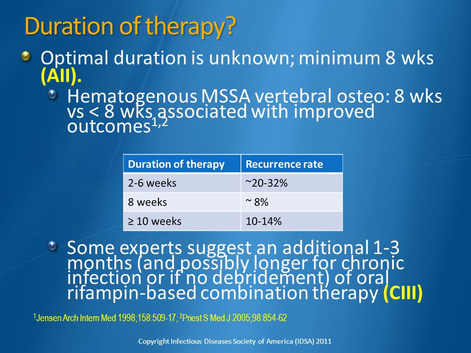 Duration of therapy Optimal duration is unknown; minimum 8 wks (AII).