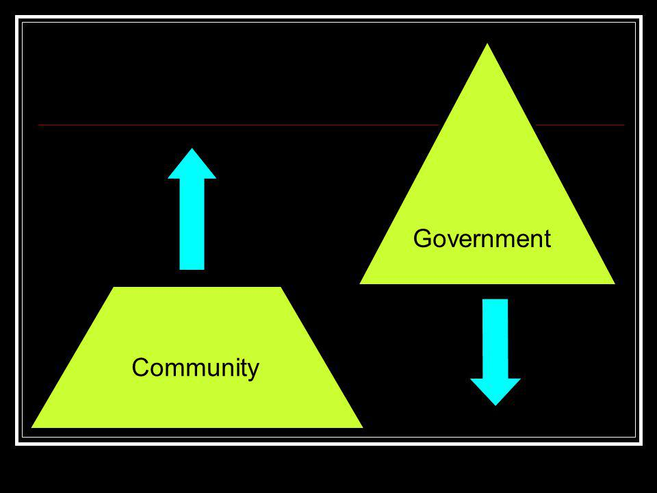 Government Community