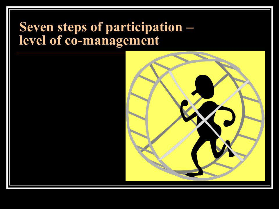 Seven steps of participation – level of co-management
