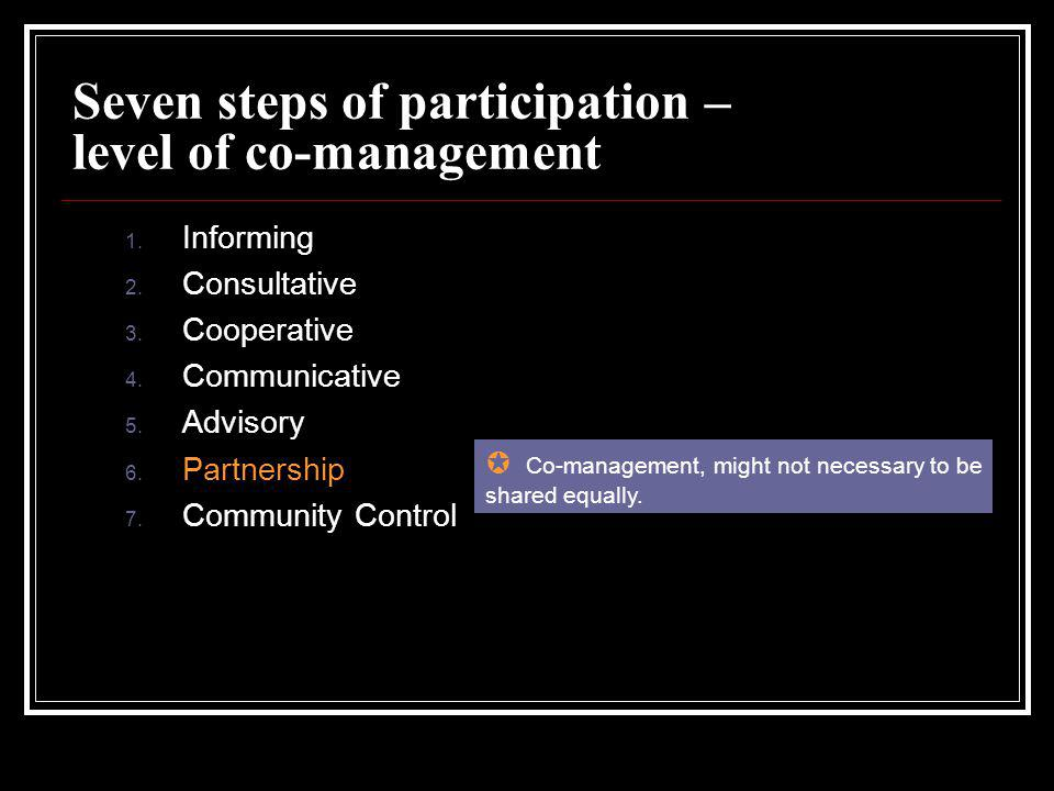 Seven steps of participation – level of co-management