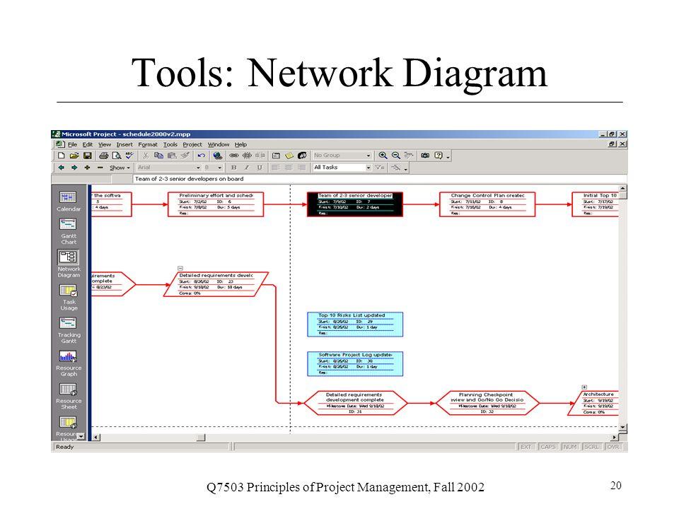 Tools: Network Diagram