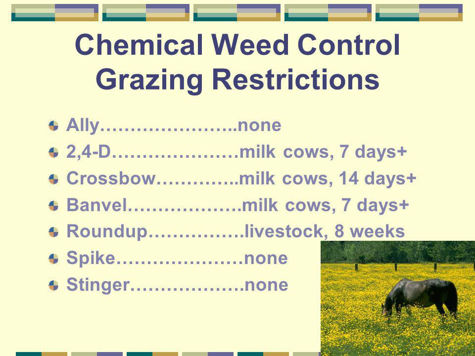 Chemical Weed Control Grazing Restrictions