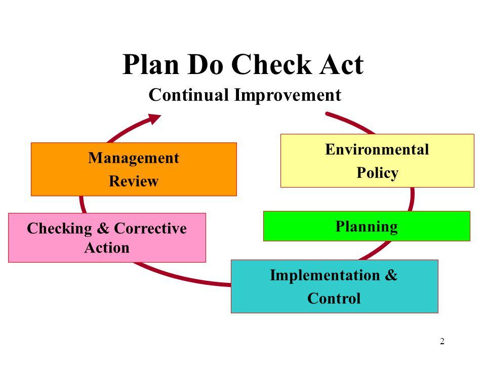 Continual Improvement Checking & Corrective Action