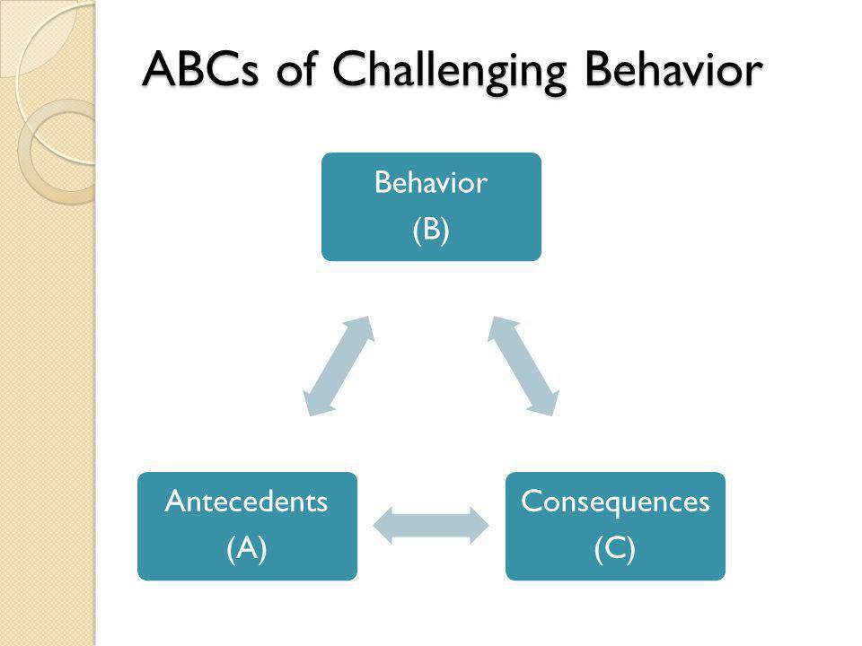 ABCs of Challenging Behavior