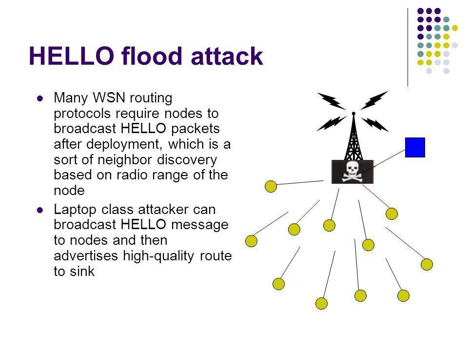 HELLO flood attack