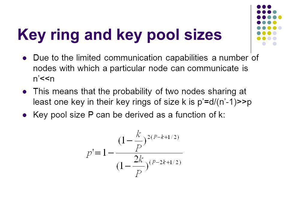 Key ring and key pool sizes