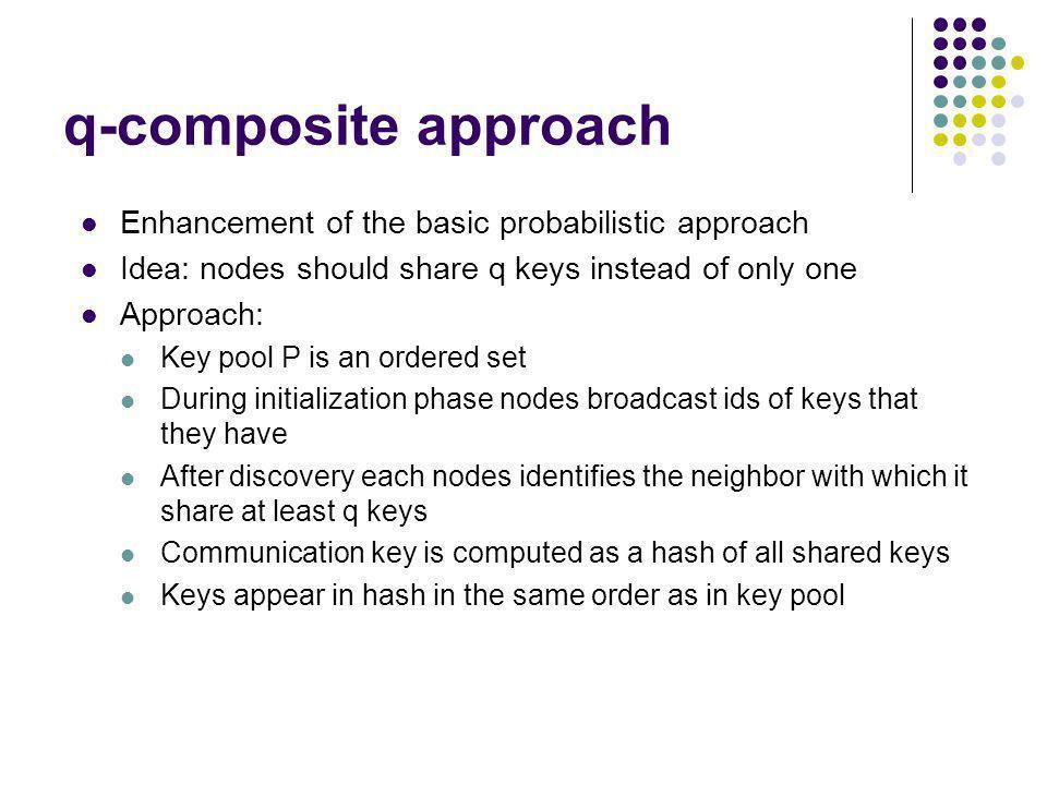 q-composite approach Enhancement of the basic probabilistic approach