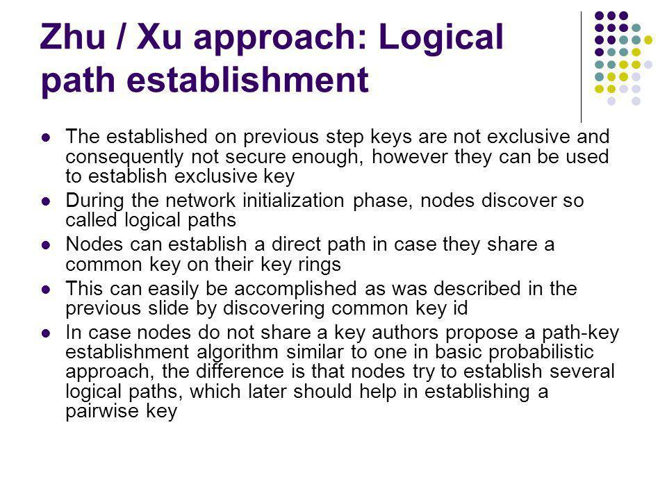 Zhu / Xu approach: Logical path establishment
