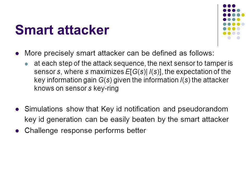 Smart attacker More precisely smart attacker can be defined as follows: