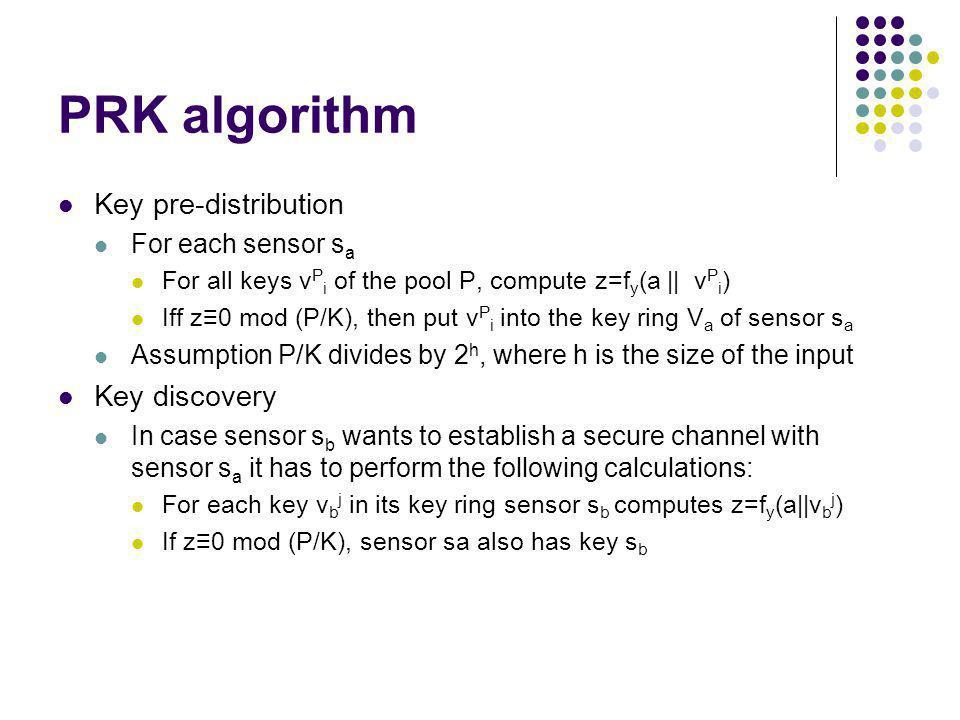 PRK algorithm Key pre-distribution Key discovery For each sensor sa