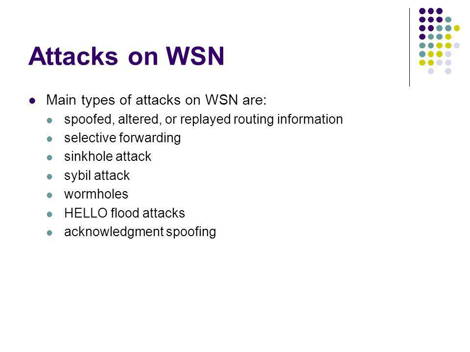 Attacks on WSN Main types of attacks on WSN are: