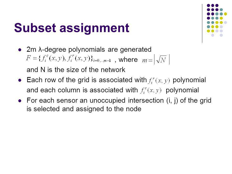 Subset assignment 2m λ-degree polynomials are generated , where