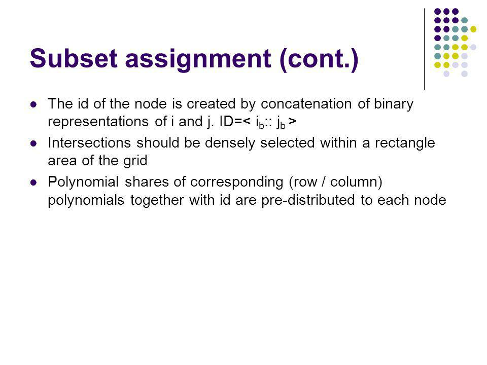 Subset assignment (cont.)