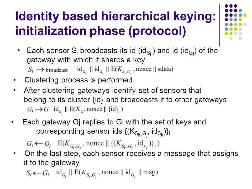 Identity based hierarchical keying: initialization phase (protocol)
