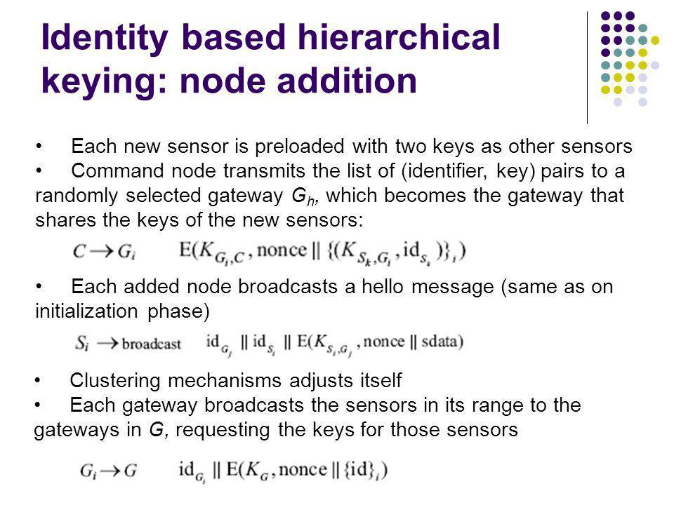Identity based hierarchical keying: node addition