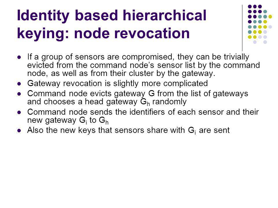 Identity based hierarchical keying: node revocation