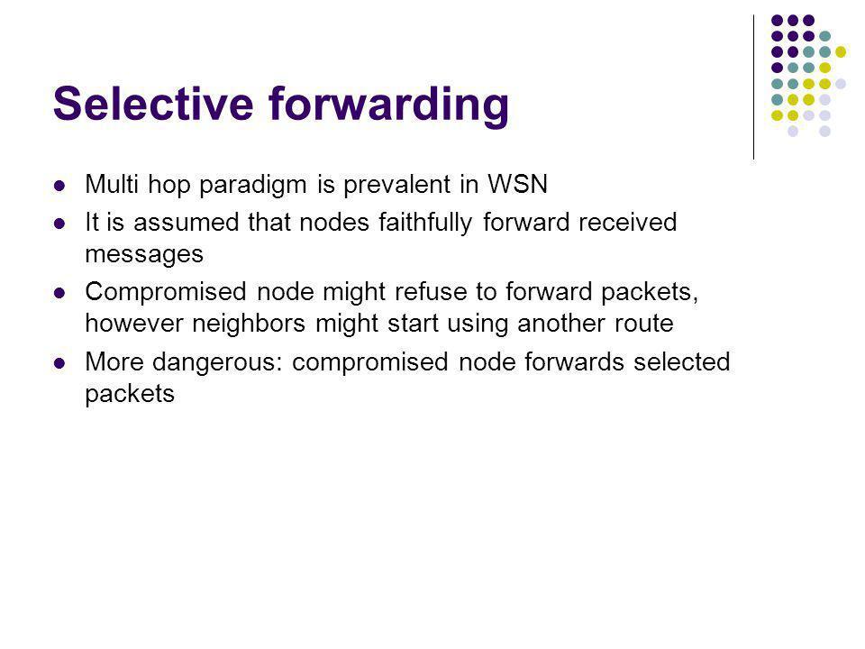Selective forwarding Multi hop paradigm is prevalent in WSN