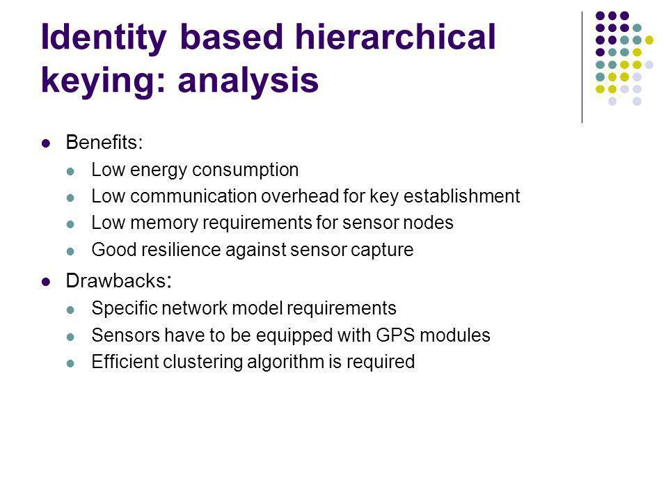 Identity based hierarchical keying: analysis