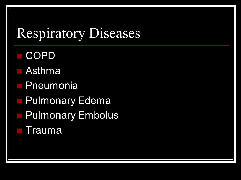 Respiratory Diseases COPD Asthma Pneumonia Pulmonary Edema