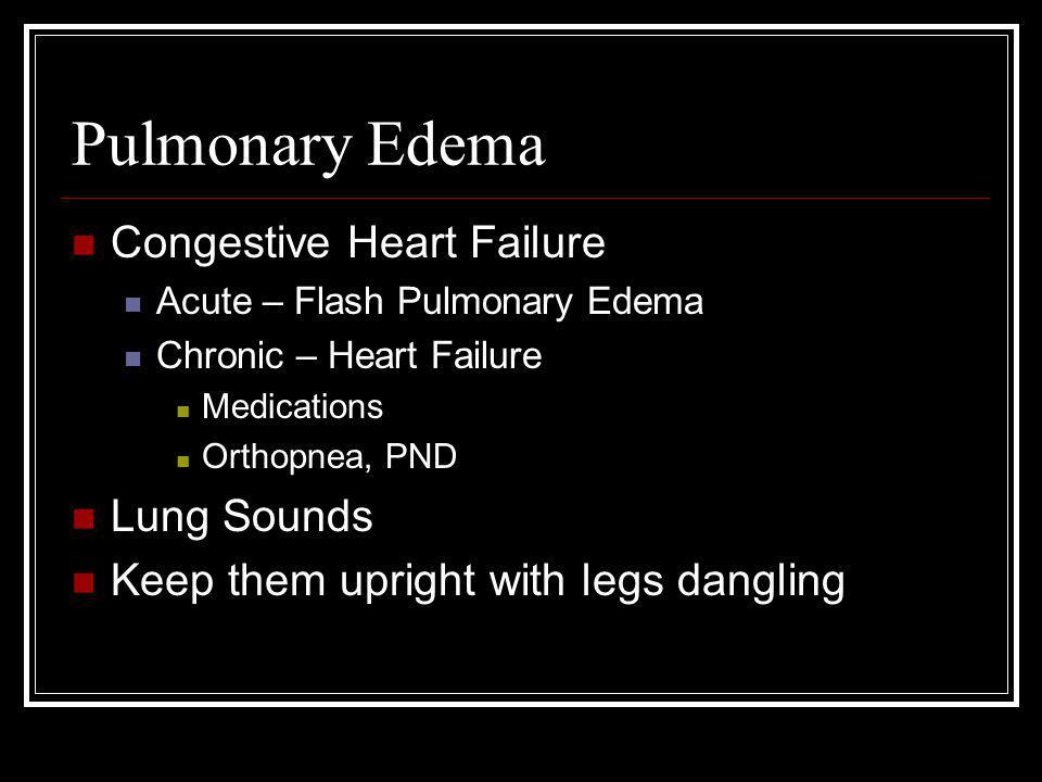 Pulmonary Edema Congestive Heart Failure Lung Sounds