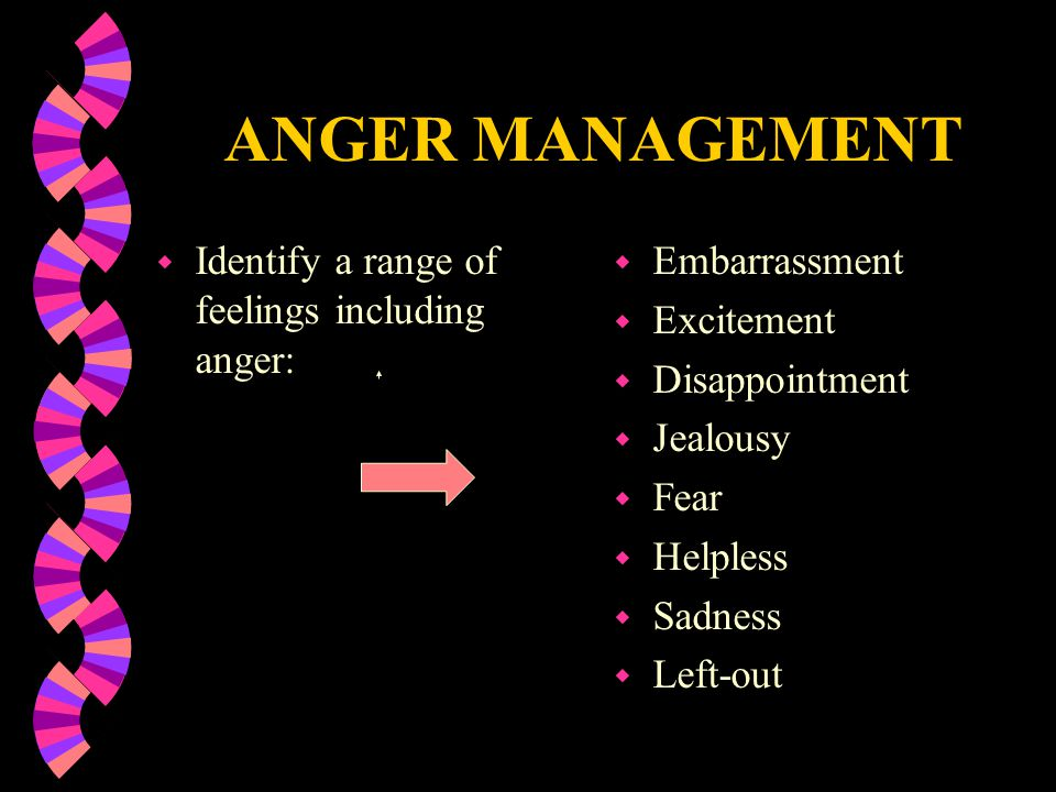 ANGER MANAGEMENT Identify a range of feelings including anger: