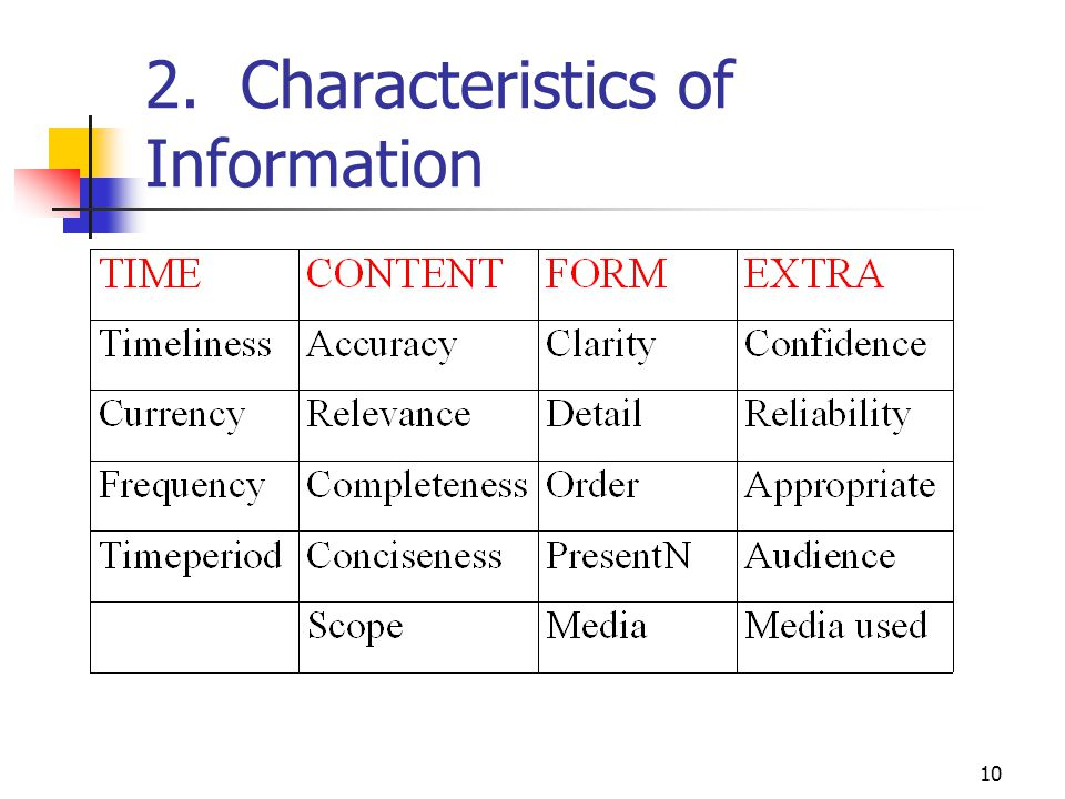 2. Characteristics of Information