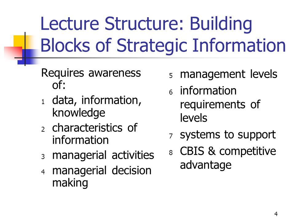 Lecture Structure: Building Blocks of Strategic Information