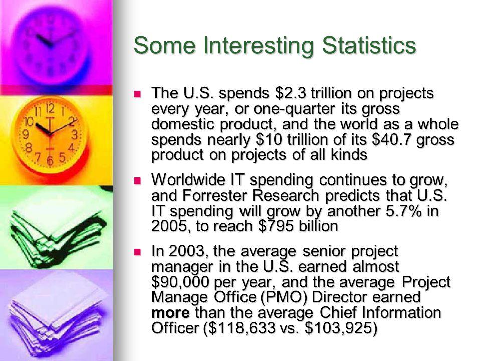 Some Interesting Statistics