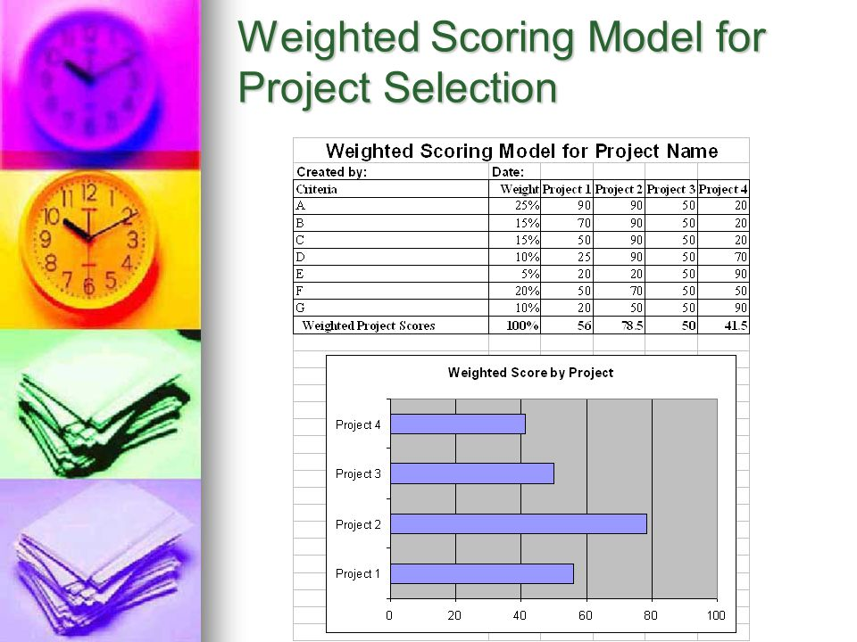 Weighted Scoring Model for Project Selection