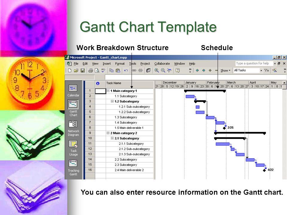 Gantt Chart Template Work Breakdown Structure Schedule