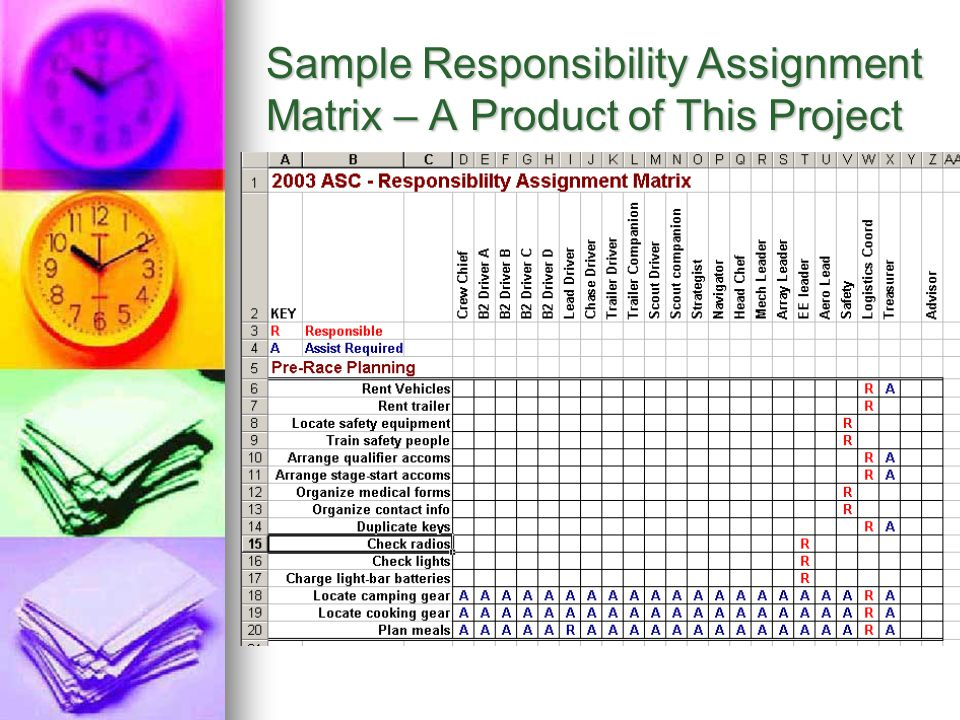 Sample Responsibility Assignment Matrix – A Product of This Project