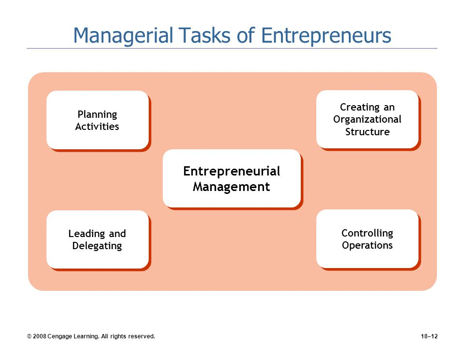 Managerial Tasks of Entrepreneurs