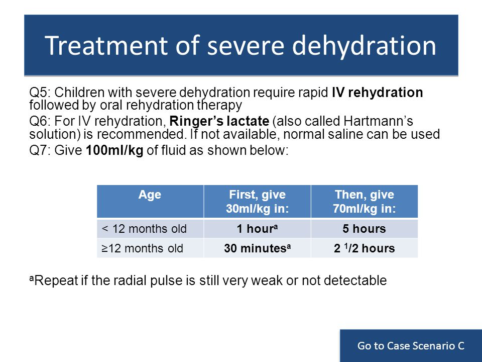 Treatment of severe dehydration