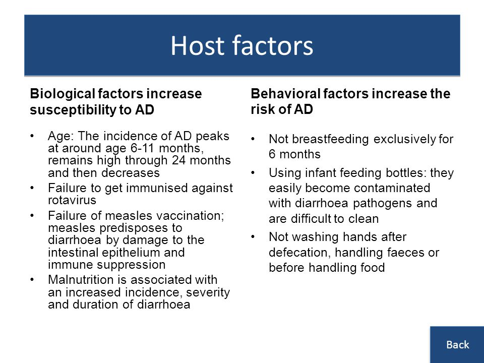 Host factors Biological factors increase susceptibility to AD