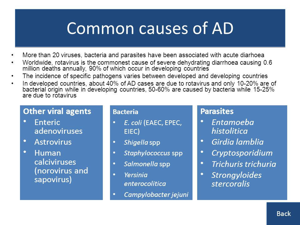 Common causes of AD Other viral agents Enteric adenoviruses Astrovirus