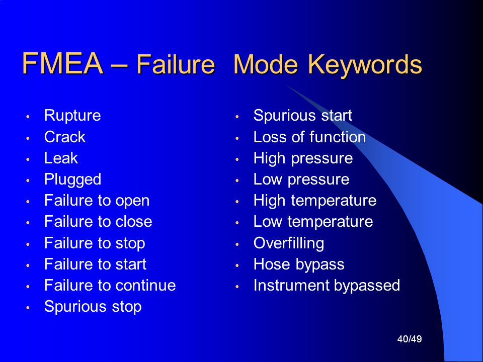 FMEA – Failure Mode Keywords