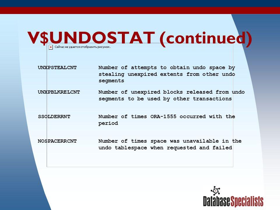 V$UNDOSTAT (continued)