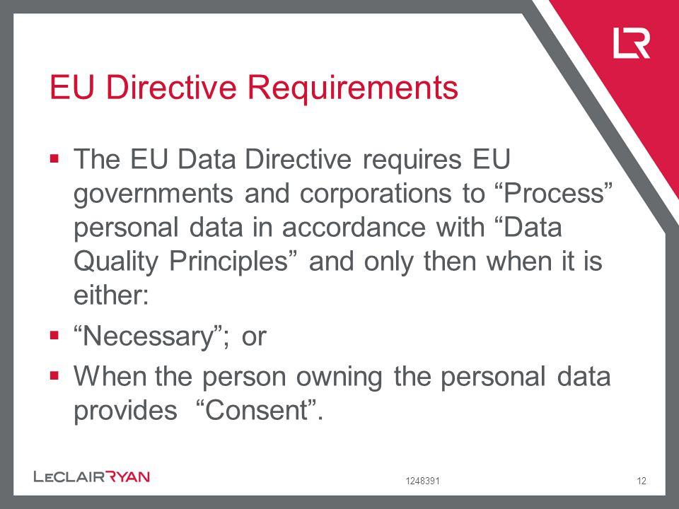 EU Directive Requirements