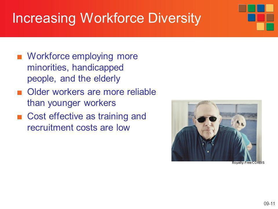 Increasing Workforce Diversity