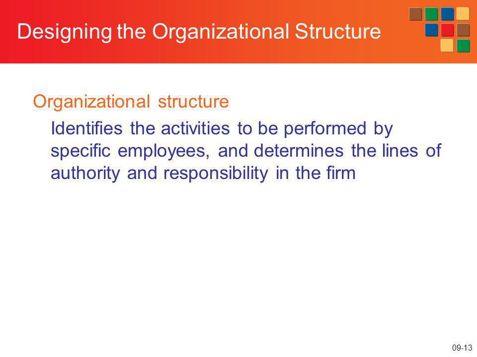 Designing the Organizational Structure