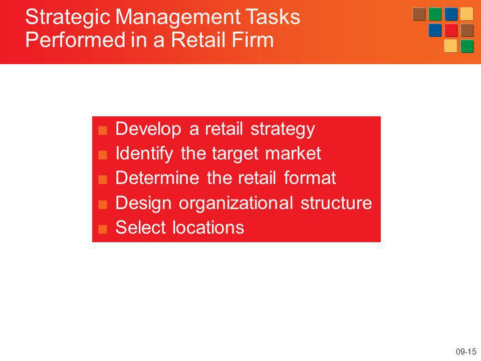 Strategic Management Tasks Performed in a Retail Firm