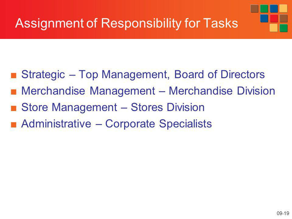 Assignment of Responsibility for Tasks