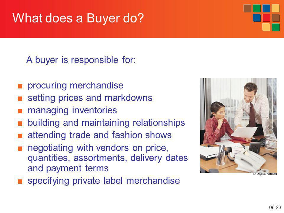 What does a Buyer do A buyer is responsible for: