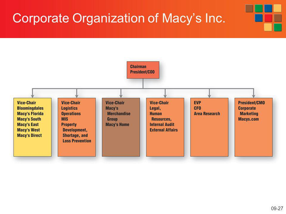 macy s integrated marketing plan In a keynote at day one of the mobile marketing association's  but having it much more integrated  and we plan to roll it out to every macy's store.