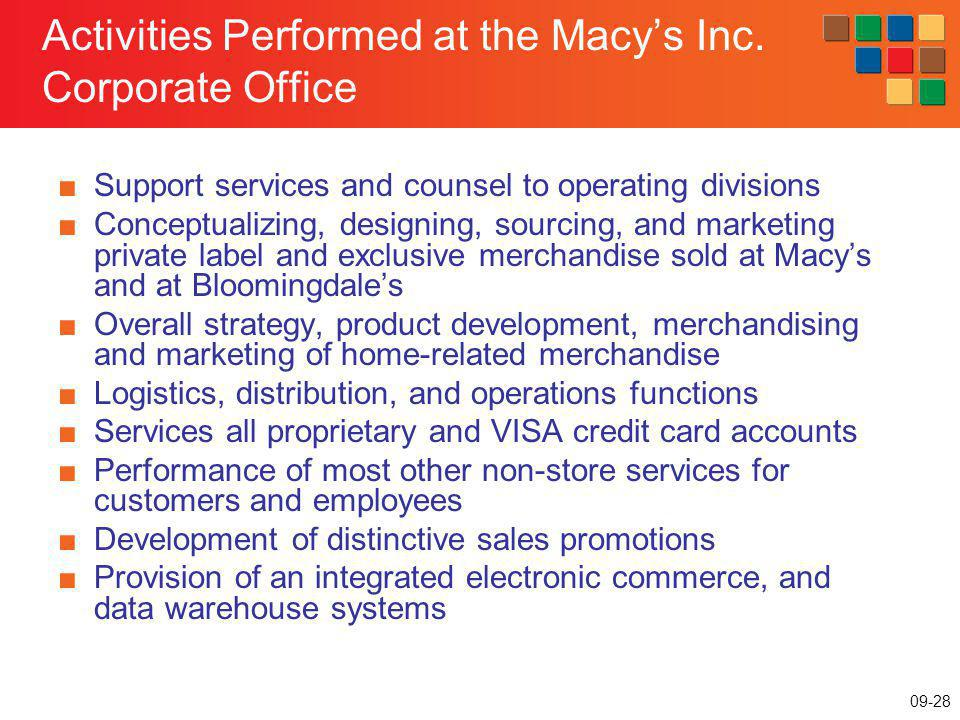 Activities Performed at the Macy's Inc. Corporate Office